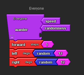 speed randomness alone